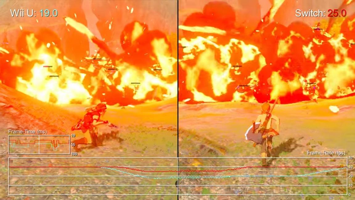 Zelda BOTW – Comparaison des FPS entre version Switch et Wii U